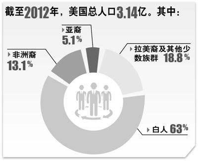 山东人口排名_全世界排名人口2018